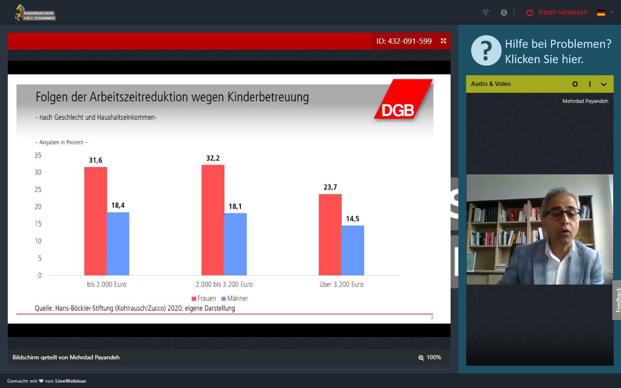 Präsentation ActiveVirtual Konferenzraum_Niedersachsen hält zusammen